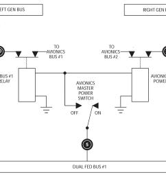 avionics wiring diagrams data wiring diagram schema cessna 172 avionics wiring diagram avionics wiring diagram [ 2960 x 2368 Pixel ]