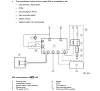 Mazda 323 Ecu Wiring Diagram - Schematic Symbols Diagram