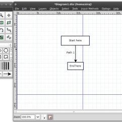 Software To Make Er Diagram 2005 Honda Accord Radio Speaker Wiring Visio Entity Relationship Modeling Ask Ubuntu Dia Screenshot