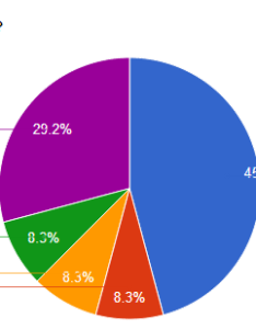 Google charts colors javascript pie chart also mersnoforum rh