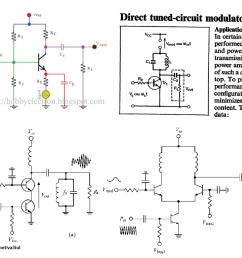 modulation scheme for simple signal generator electrical simple generator diagram simple function generator [ 1285 x 923 Pixel ]