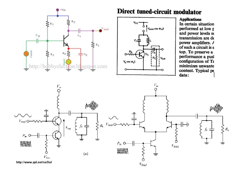 medium resolution of modulation scheme for simple signal generator electrical simple generator diagram simple function generator
