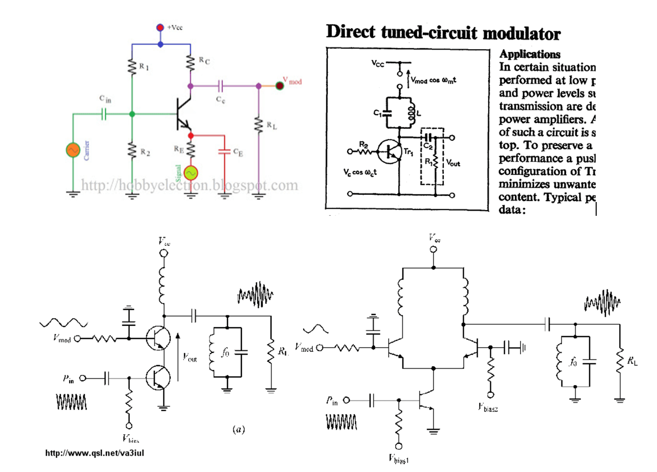 hight resolution of modulation scheme for simple signal generator electrical simple generator diagram simple function generator