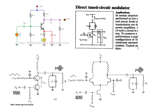 small resolution of modulation scheme for simple signal generator electrical simple generator diagram simple function generator