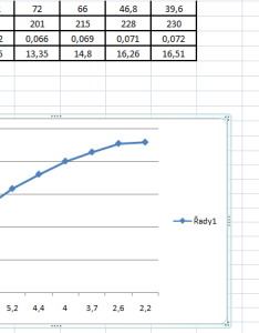 axis start from to also numbers on graph in microsoft excel super user rh superuser