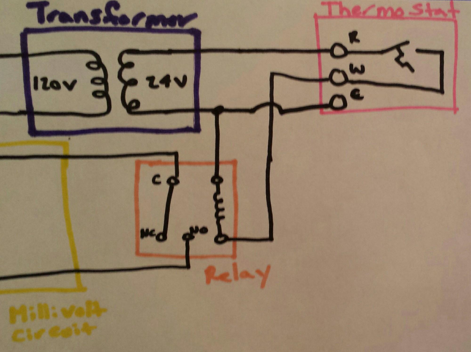 hight resolution of millivolt thermostat control