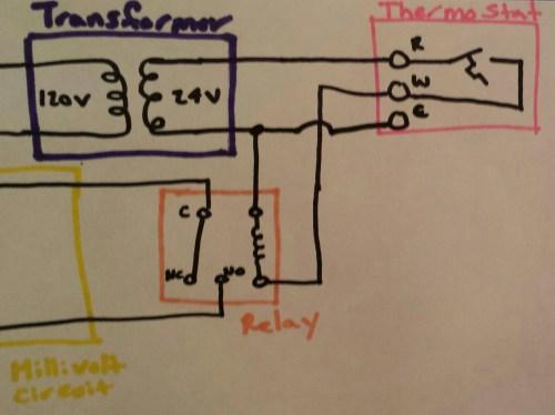 small resolution of millivolt thermostat control