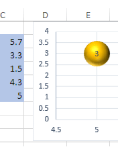 Enter image description here also in ms excel how can  create  bubble chart where the color of rh superuser