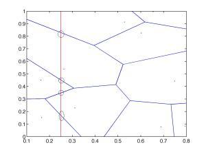 putational geometry  intersection of voronoi diagram