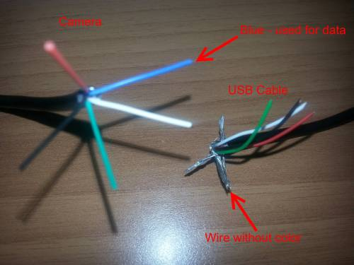 small resolution of usb cable wire colors in addition 9 pin serial cable wiring color code