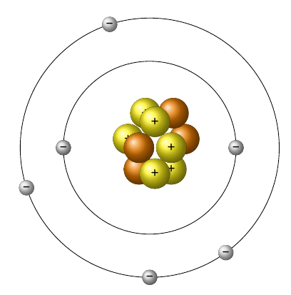 how do you draw a bohr rutherford diagram 1157 bulb wiring tikz pgf atomic model with electron shells in tex enter image description here