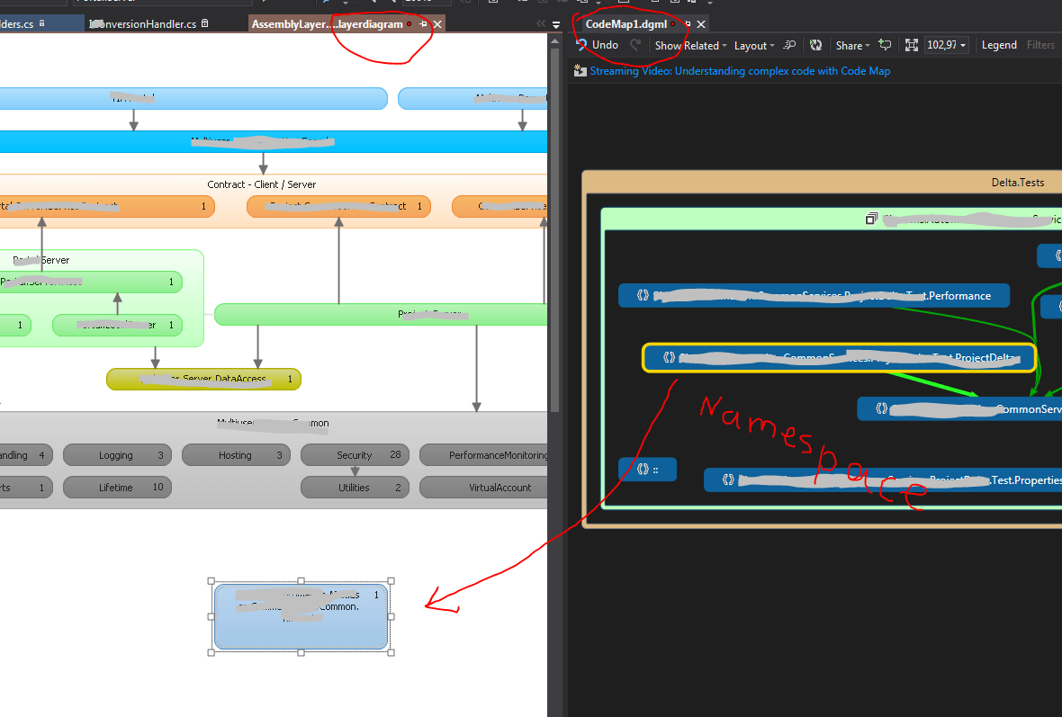 visual studio view class diagram outdoor light wiring adding namespace artifacts to layering