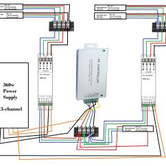 5050 Led Strip Wiring Diagram Car Electrical Symbols Multiple S One Controller Included Enter Image Description Here