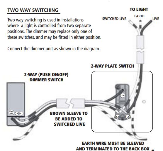 yGnMg?resize=556%2C514&ssl=1 s i0 wp com i stack imgur com ygnmg png?resi lutron single pole dimmer switch wiring diagram at soozxer.org