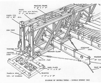 Determining the difference between US Bailey Bridge, UK
