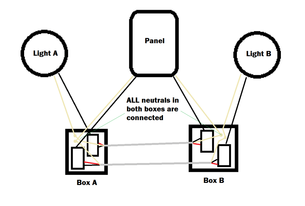 medium resolution of illustration of the setup with the neutrals wired correctly electrical