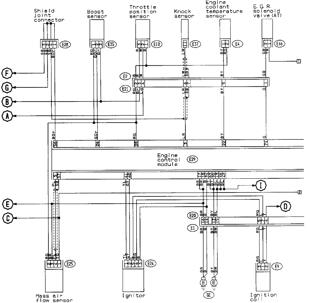 Subaru Ecu Wiring Diagram Printable Schematic Wiring
