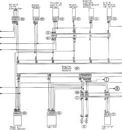 subaru 96 impreza ecu pinout motor vehicle maintenance 2012 subaru impreza wire schematic subaru impreza rear [ 1031 x 1006 Pixel ]