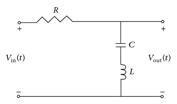 Does Q-Factor matter for low pass and high pass filters