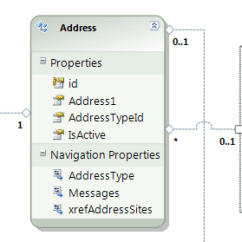 Database Diagram Visual Studio 2013 Reading One Line Electrical 2012 Stack Overflow To Create An Ef5 Right Click A Directory Usually The Is Named Model And Select Add New Item Then Ado
