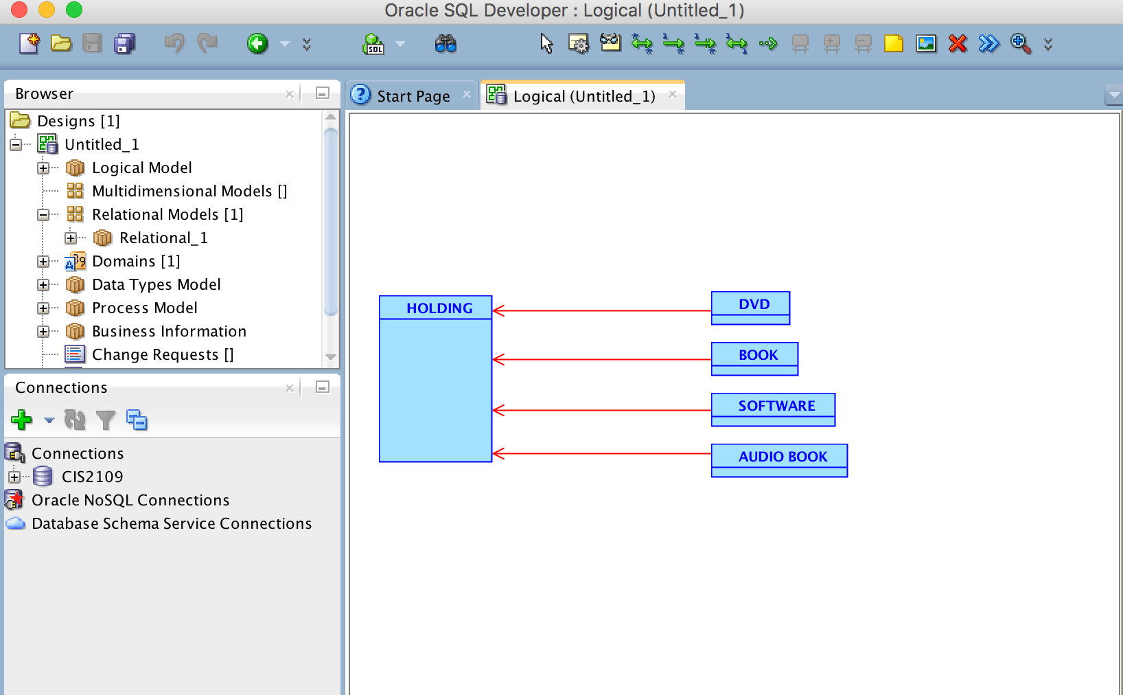 oracle sql developer entity relationship diagram three way switch wiring power at light table brokeasshome
