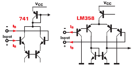 Current return path when using an AC coupled