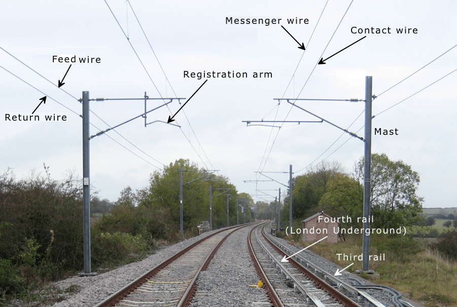 High Voltage Wires Power The Light Rail Cars