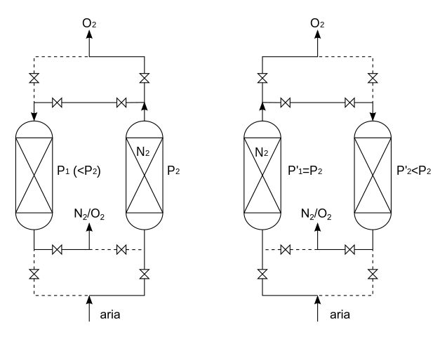 What type of pneumatic valves would represent the valves