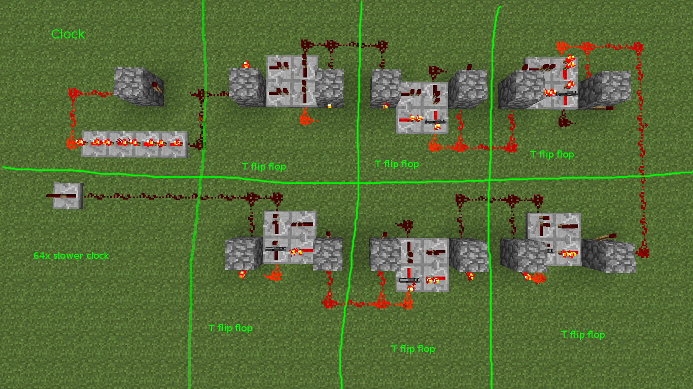 Building Clean Compact And Above Ground Circuits Redstone