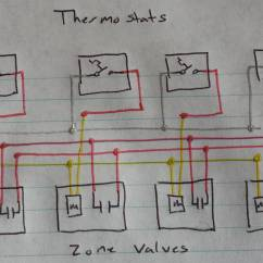 Wiring Diagram For A Honeywell Thermostat 2009 Ford F150 Fuse 3 Wire Zone Valve Heat Only With