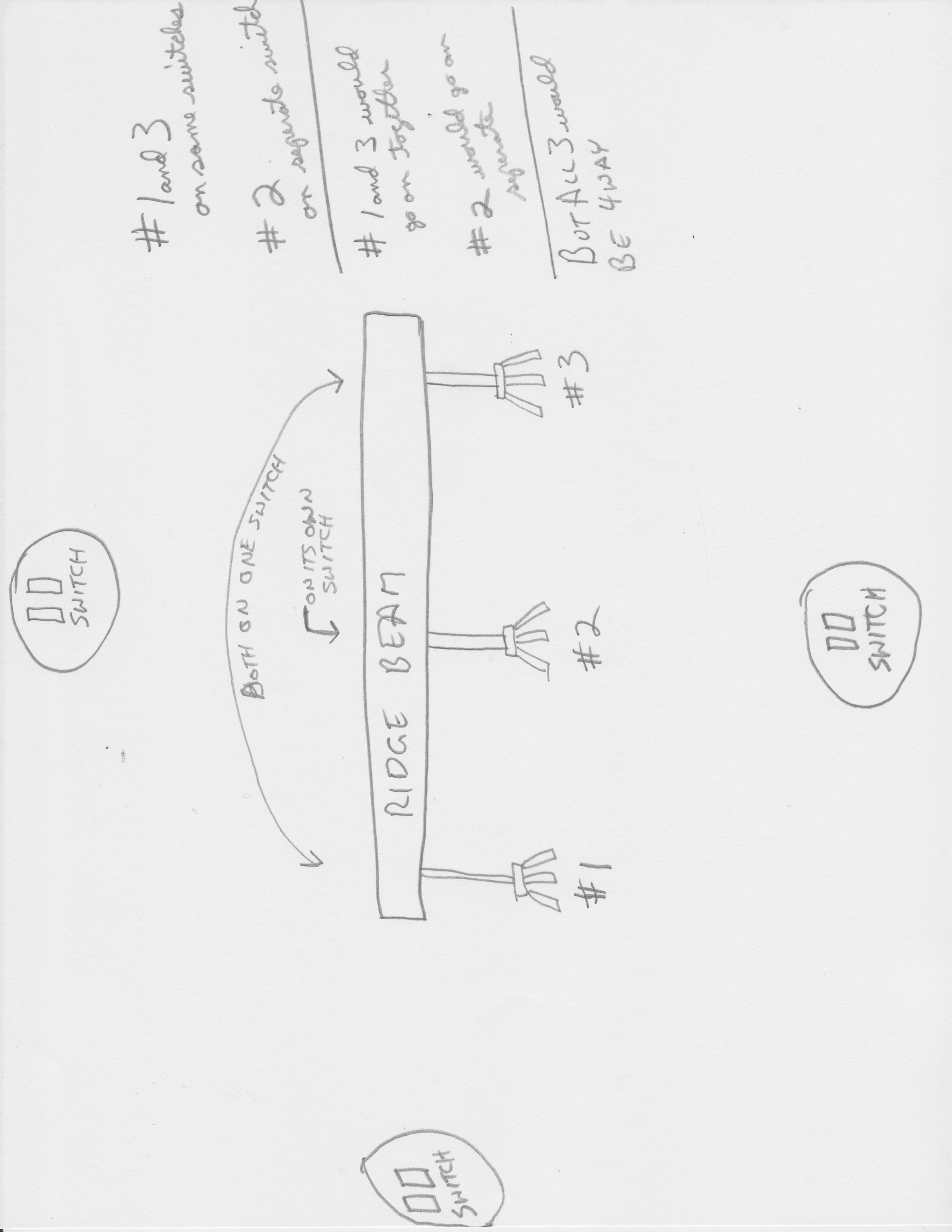 ceiling fan with light wiring diagram one switch control transformer electrical need for 4 way to multiple drawing of fixture and layout