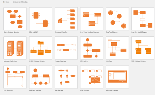 small resolution of enter image description here database visio