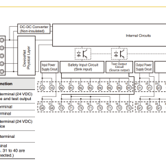 Mitsubishi Plc Wiring Diagram How To Make A Conceptual Framework Works Solid Datanet Co Hardware Does Safety Work Electrical Engineering