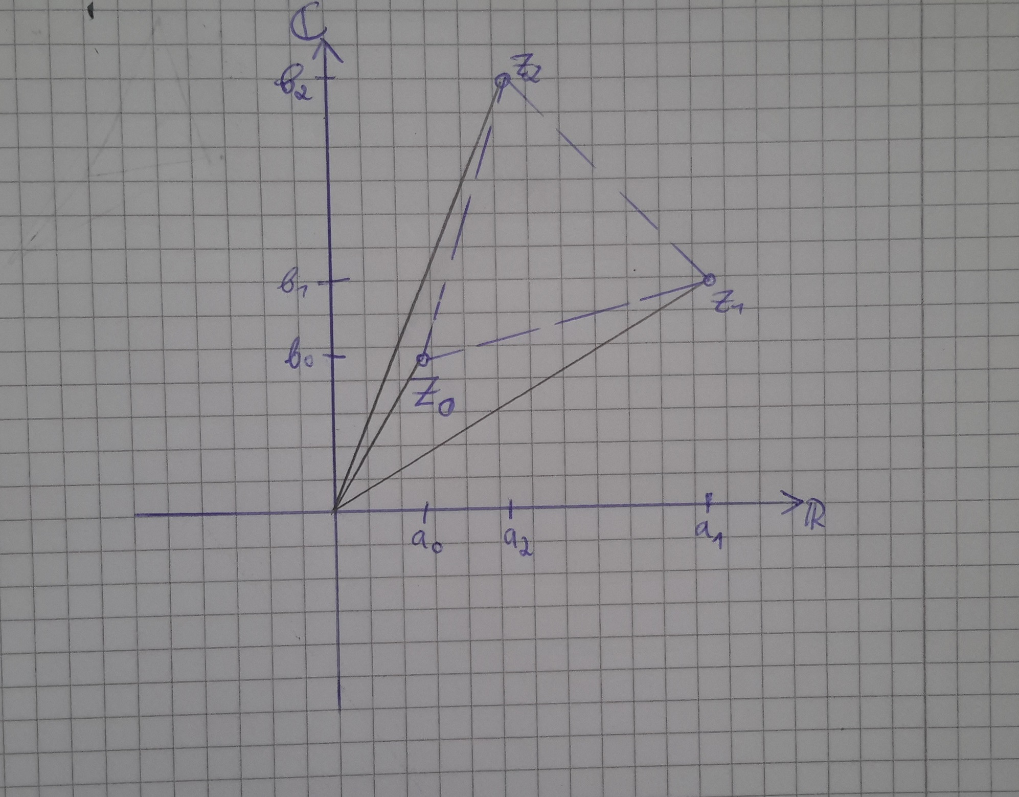 N Simplex Volume And Triangle