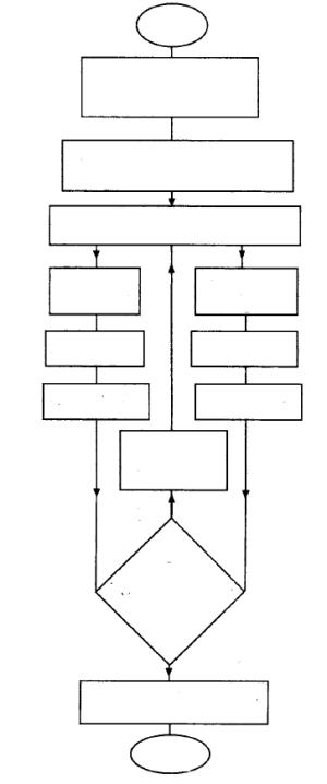 tikz pgf  How to draw a Block Diagram like this  TeX