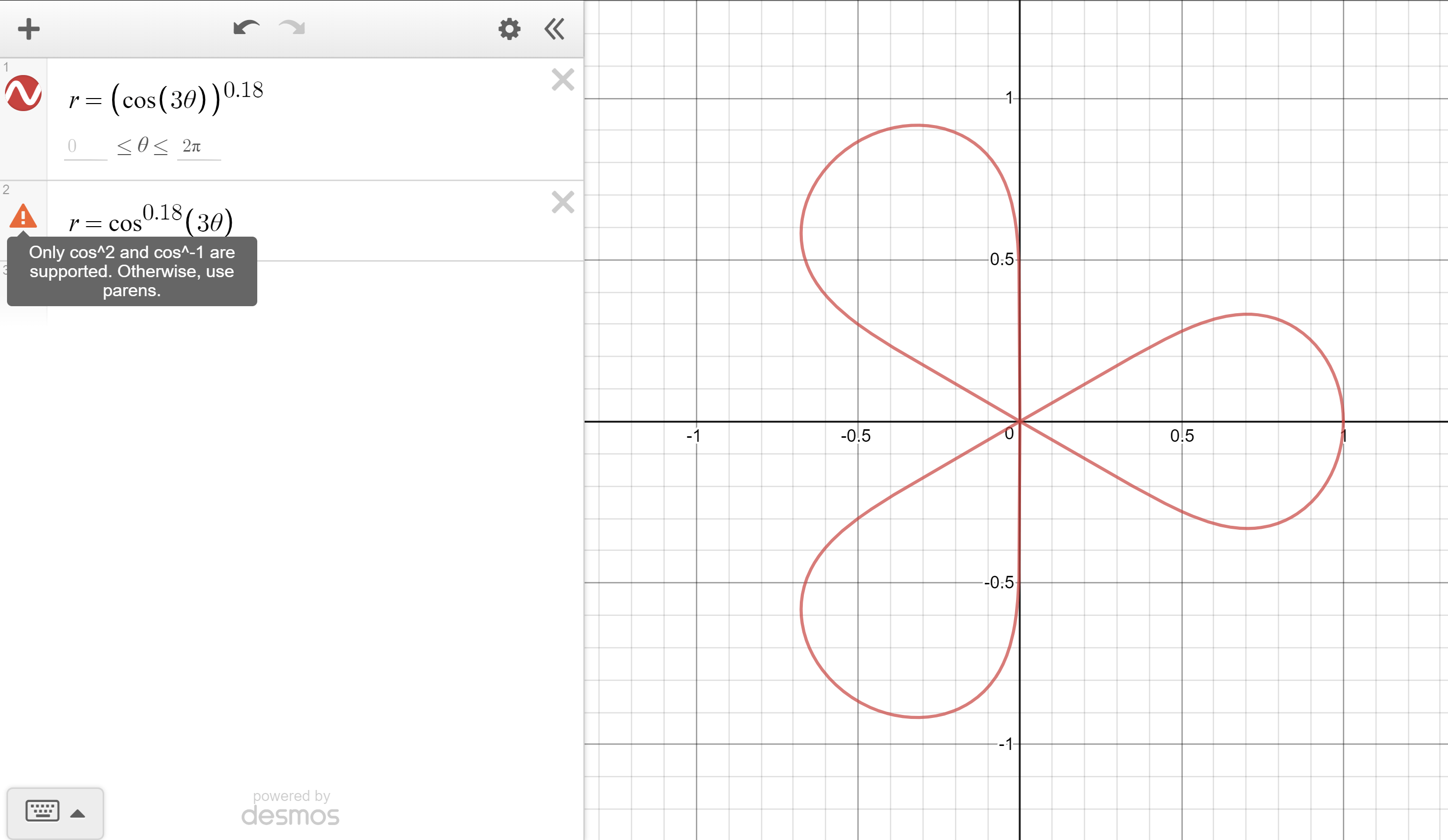 Why can't I get online graphing software to plot $r=\cos