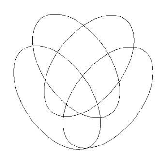 4 Circle Venn Diagram Generator Funny Venn Diagram