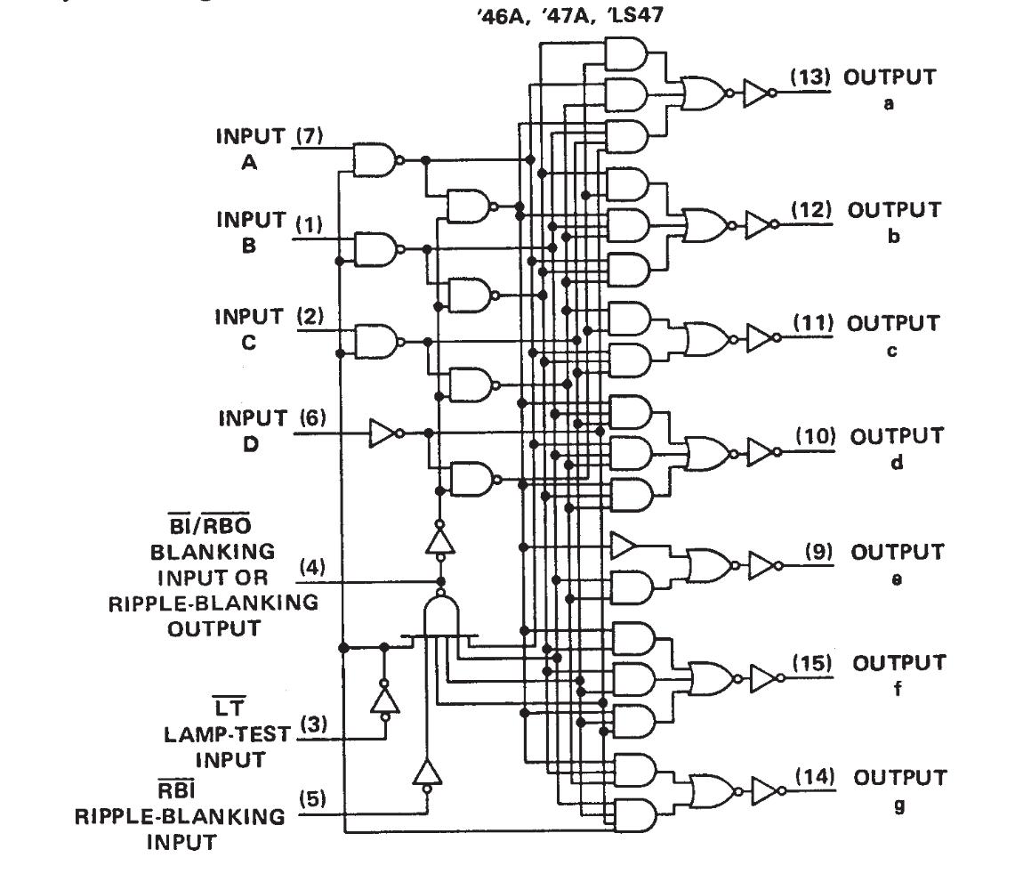 7 segment display logic diagram