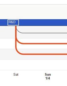 Enter image description here also google visualizations add label to gantt chart stack overflow rh stackoverflow