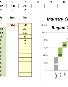 Enter image description here also is it possible to add some vertical lines  waterfall chart in rh superuser