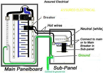 wiring a breaker box diagram 1997 ford f150 xlt stereo ac circuit power what does hot and cold mean on an outlet electricalenter image description here