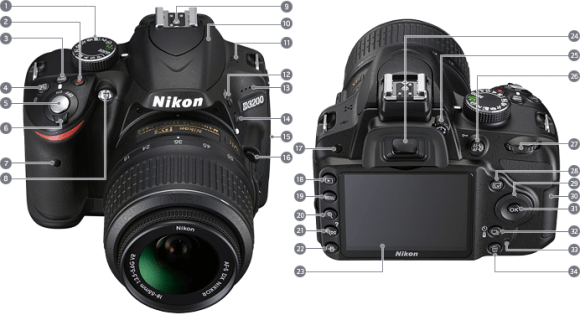 camera settings - How to change aperture in manual mode on ...
