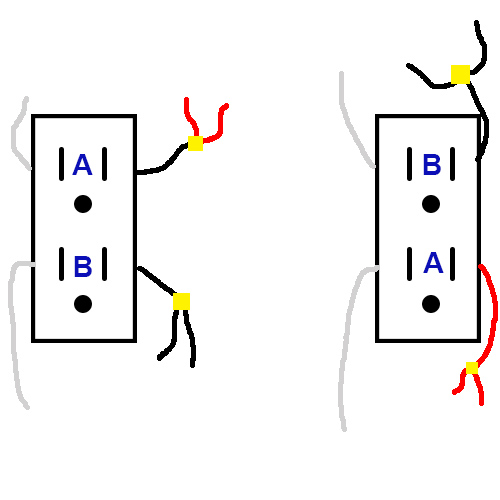 electrical wiring in the home split receptacle serial plates