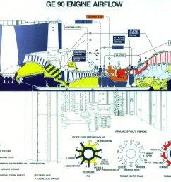 engine ge90airflow [ 1523 x 1197 Pixel ]