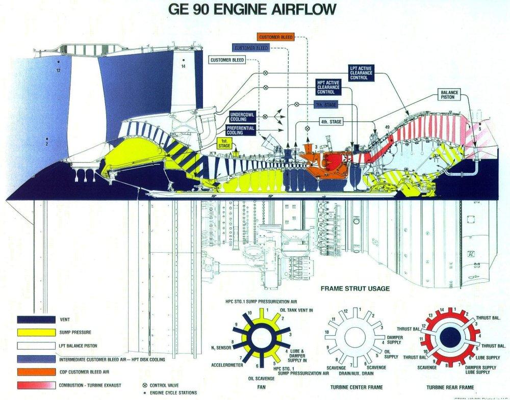 medium resolution of  engine ge90airflow