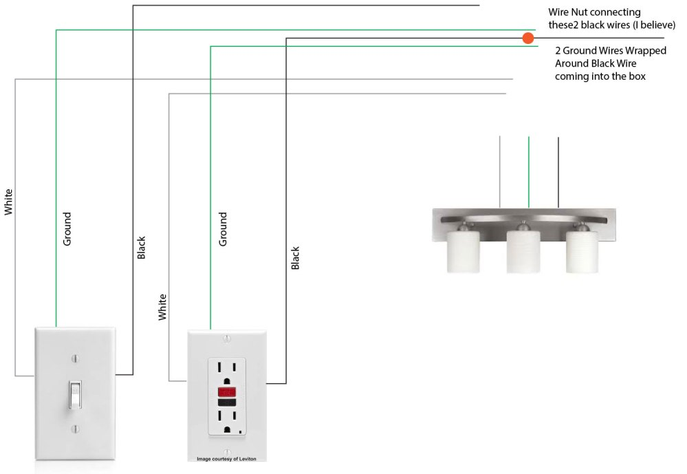 medium resolution of diagram of the situation wiring lighting bathroom gfci