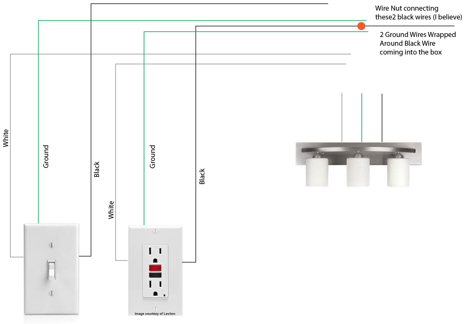 hight resolution of wiring in the home switch conversion gfci receptacle wire nuts electrical wiring home gfci outlet