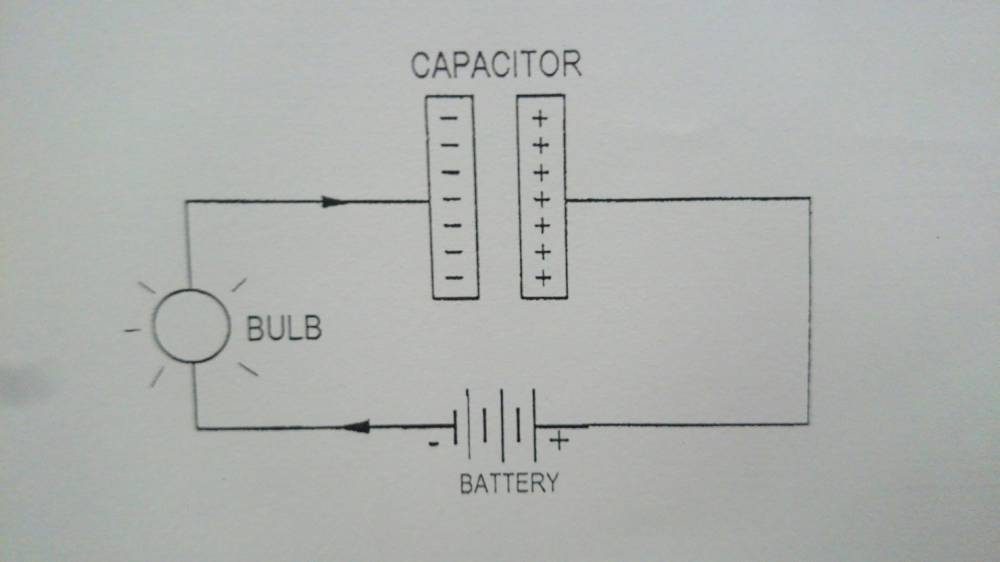 medium resolution of how does a bulb light up when it s connected in a circuit with an uncharged capacitor and a cell