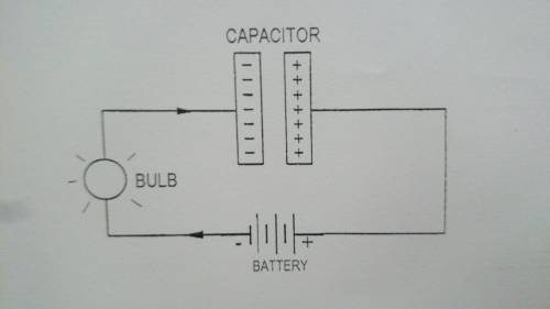 small resolution of how does a bulb light up when it s connected in a circuit with an uncharged capacitor and a cell