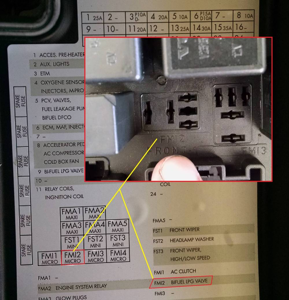 medium resolution of overlay of missing relay slot above the relay fuse box diagram